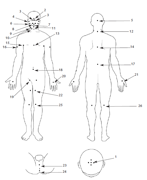 Схема точек к 8 главе