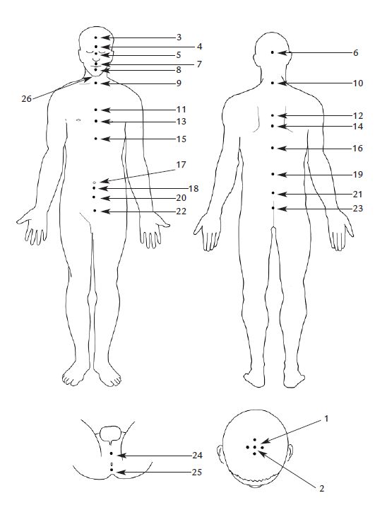 Рис. 9.1 Схема точек к 9 главе