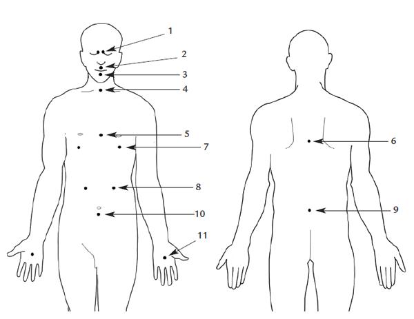 Схема точек к 10 главе