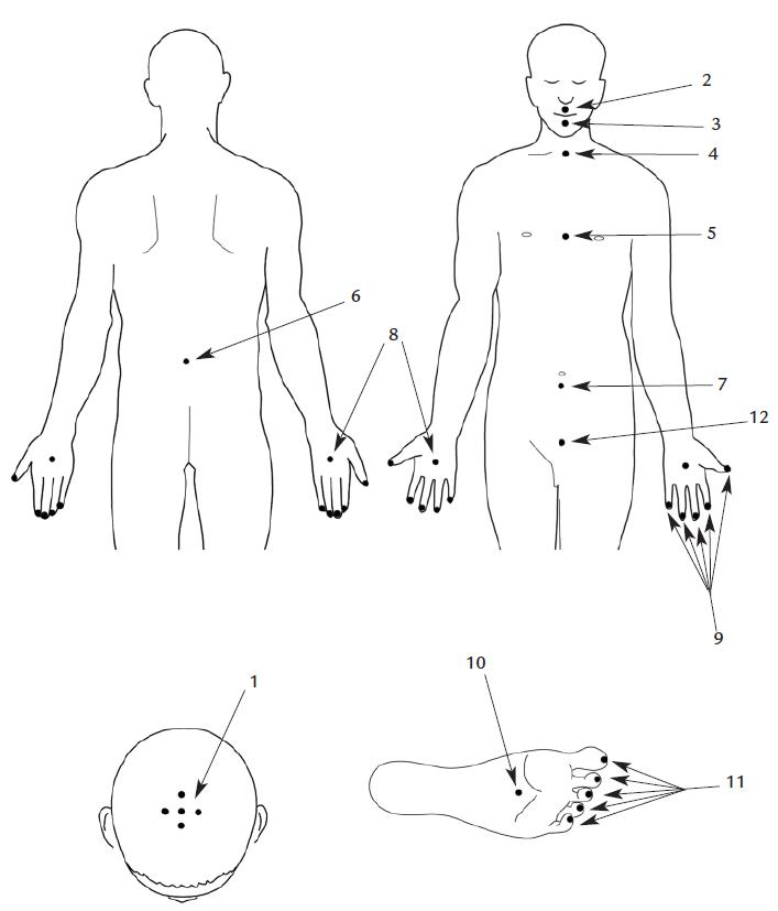 Схема точек к 14 главе